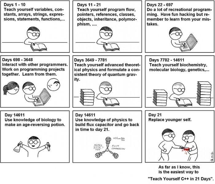 Jak zostać programistą gier komputerowych.