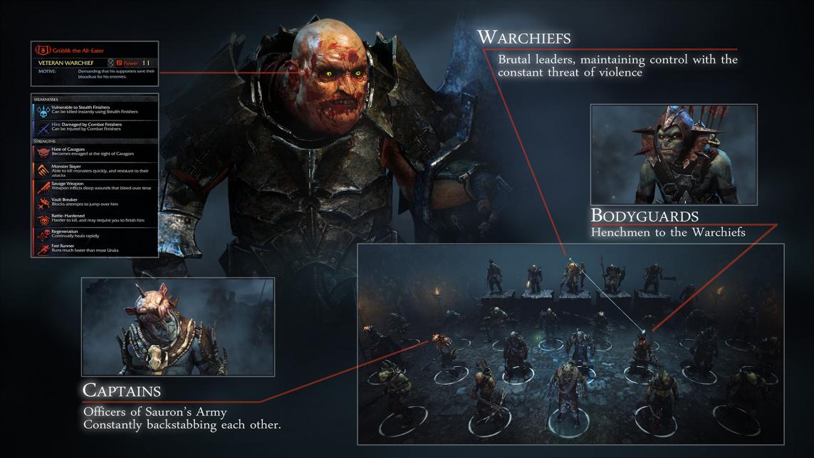 Shadow Of Mordor, czyli dobry przykład na to, że sprawdzone rozwiązania, wzbogacone dobrym pomysłem, mogą dać genialną grę.