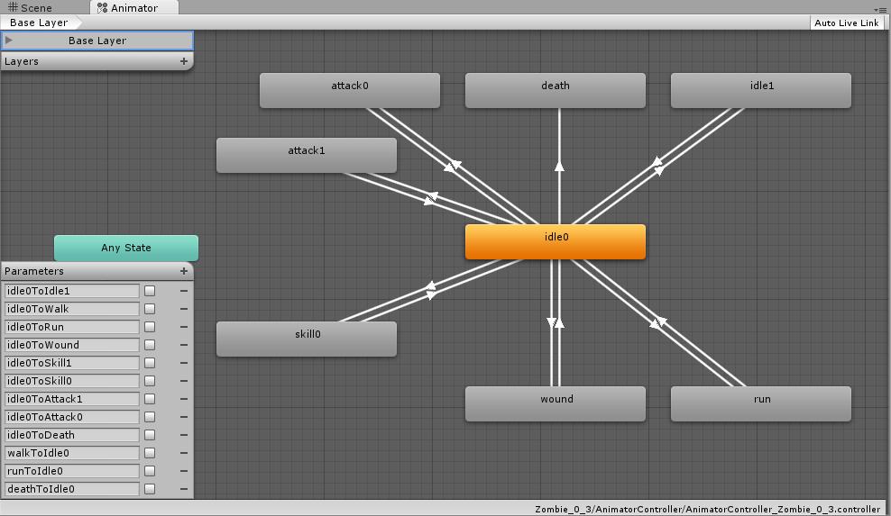 Kontroler animacji w Animatorze