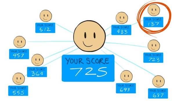 Sesame Credit pokazuje, którzy znajomi Cię ograniczają.